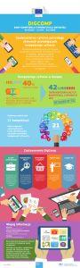 Infographics-DIGCOMP-PL-1