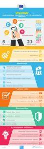 Infographics-DIGCOMP-PL-2